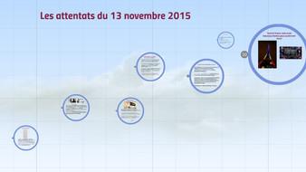 Le point sur les attentats du 13/11/2015