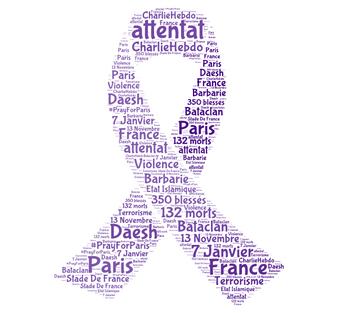Nuages de mots sur les attentats du 13/11/2015 #jdd2015clemi