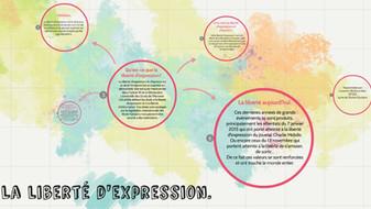Le Mur de la Liberté d'expression  - Clémi