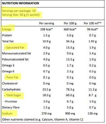 Sample Nutrition Information Panel