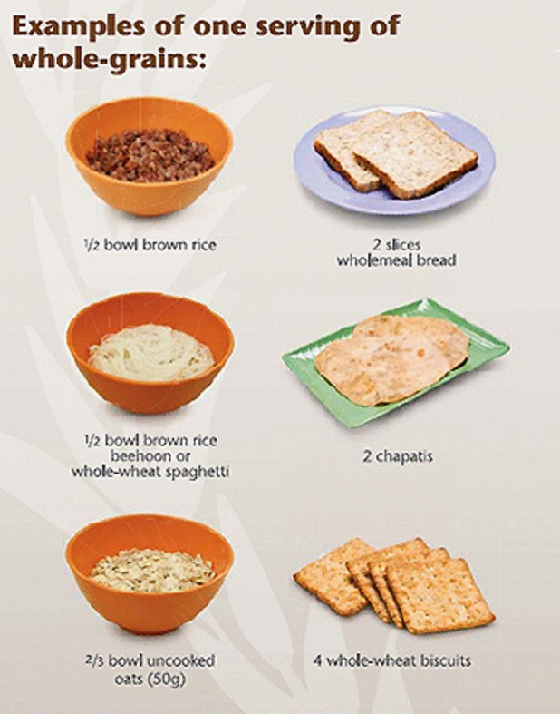 whole grain examples for 1 serving