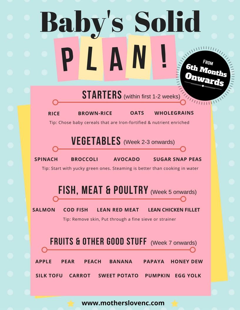 Weaning plan, Solid food plan