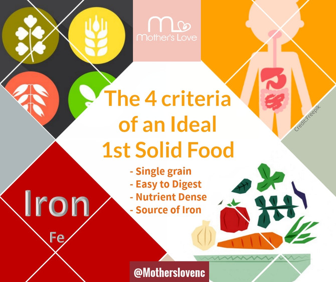 Criteria of an Ideal First Solid Food