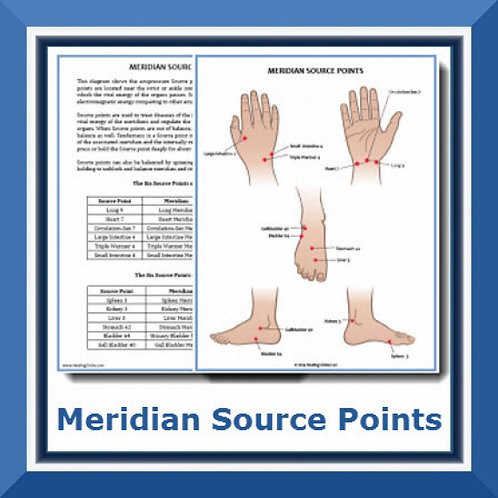 MERIDIAN SOURCE POINTS CHART