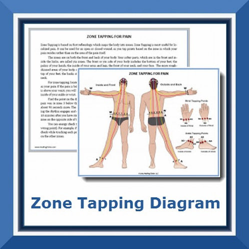 ZONE TAPPING DIAGRAM