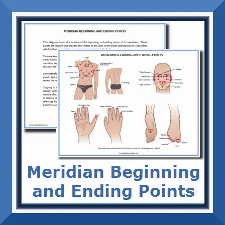 MERIDIAN BEGINNING AND ENDING POINTS CHART