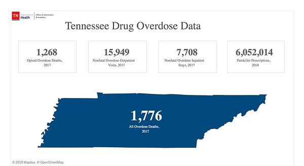 TN drug overdose data.png
