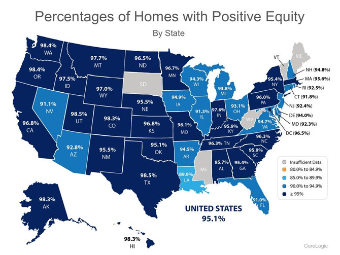 712,000 Homes in the US Regained Equity in the Past 12 Months!