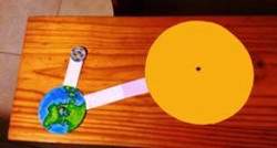 Le système terrestre