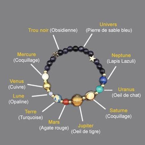 Bracelet des planètes