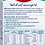 Thumbnail: Vitamin Complex A, C, D B2  Immune  System Power drinking bottle 6 pcs, 66 ml