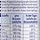 Thumbnail: Magnesium potassium active effervescent tablets 15 pcs, 82.5 g
