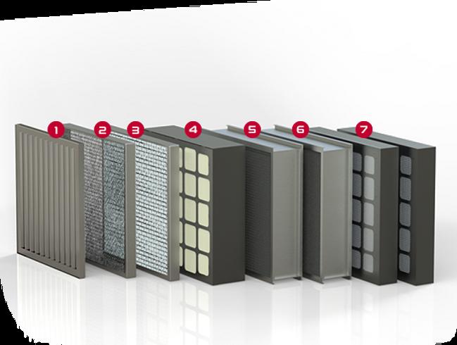S9 Afterburner Filter Details