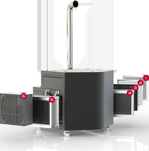 S7PRO Nachbrenner Filter