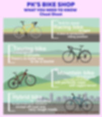 bikes cheat sheet.jpg