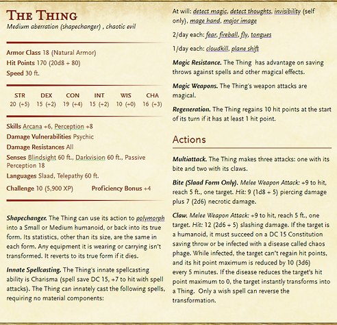 The Thing Monster Sheet
