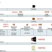 AbiPlas Cut70 Plasma Parts