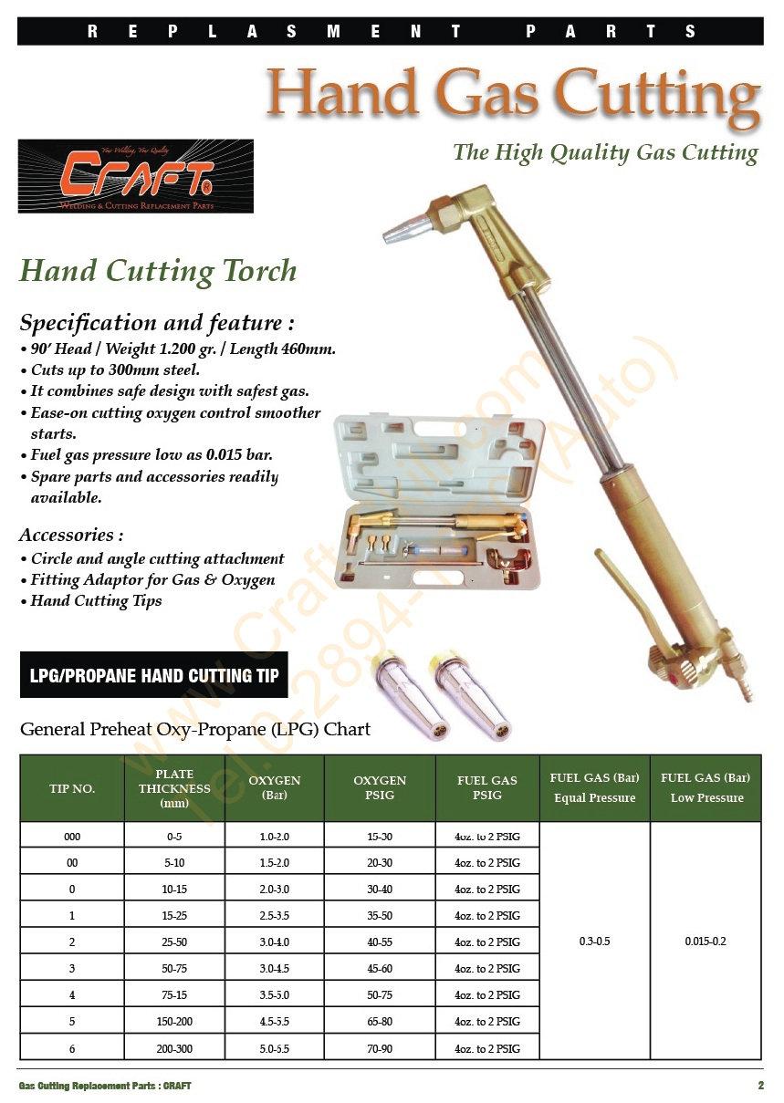 _Hand Cutting Torch & Nozzle Tip ด้ามตัด