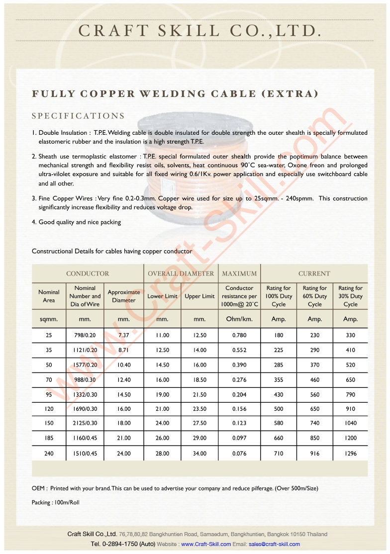 -Welding Cable _ Ground Cable สายเชื่อม