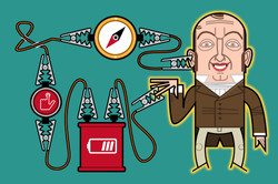 Rebel Science : Hans Christian Oersted