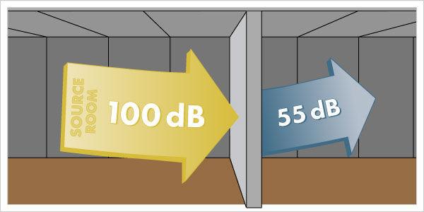 tranmission_loss_diagram.jpg