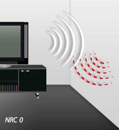 Noise_Reduction_Coefficient_Diagram-0.jp