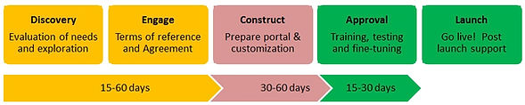 Corporate-Portal_plan.jpg