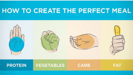 5 Tips To Manage Your Portion Sizes.