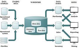 Data.jfif