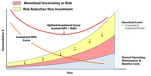 RiskCurves.png
