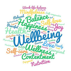 Wellbeing-Word-Cloud-White-Background-jp