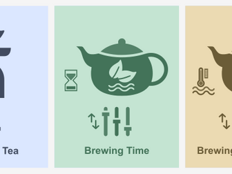 Five Steps Tea Brewing Guide