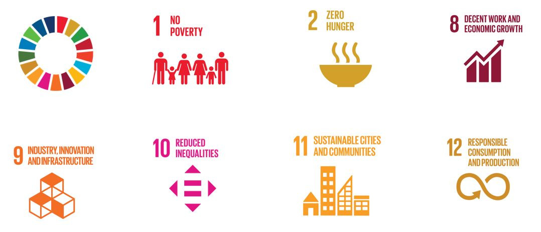 Working our part in Achieving SDG goals