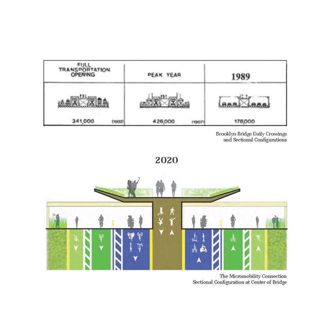 SLO%2520Architecture_The%2520Micromobili