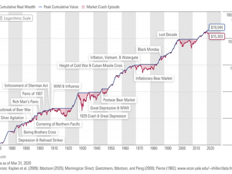 COVID-19: ¿Es un buen momento para invertir?