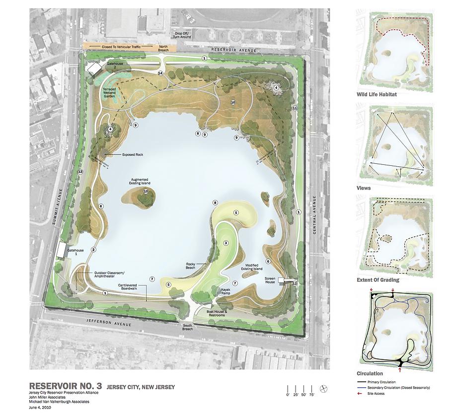 A 2010 proposal by John Miller Associates and Michael Van Valeknburgh Associates of future changes to make regarding public use of Reservoir #3
