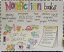 fiction-v-nonfiction-pictograph.jpg