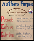 Authors purpose pie anchor chart-2.png