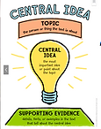 Anchor Chart 13 - Central Idea.PNG