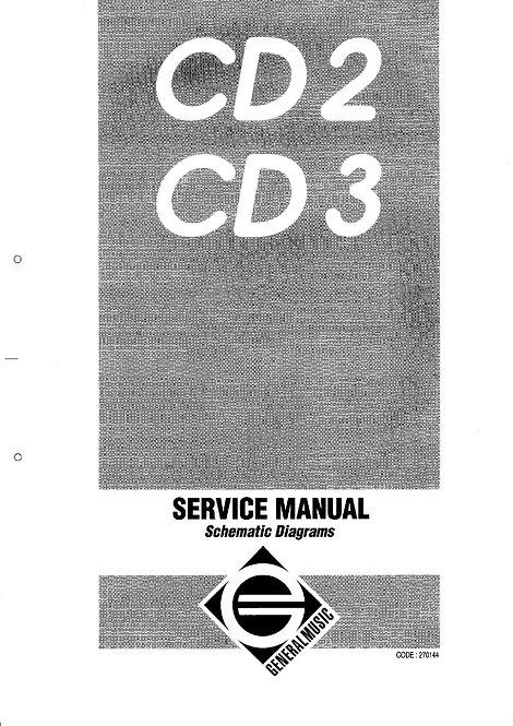 CD2 / CD3 Schematics