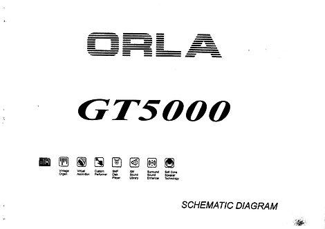 GT5000 Service Manual