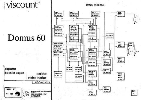 Domus 60 Schematics