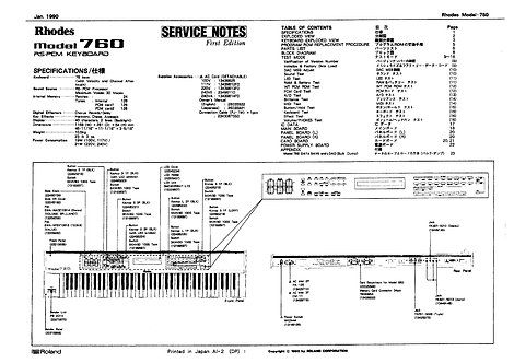 760 Service Manual