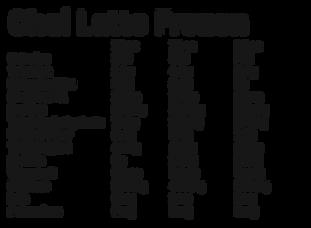 Chai Latte Frozen.png