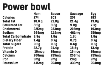 Power bowl.png