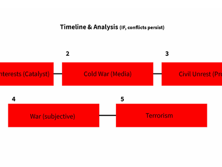 General Protest Timeline & Analysis: Causes & Effects