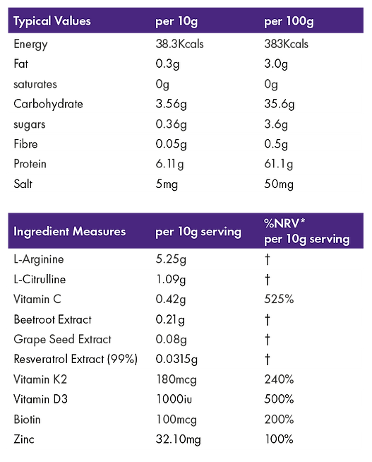 Nutrition table - HT-01.png