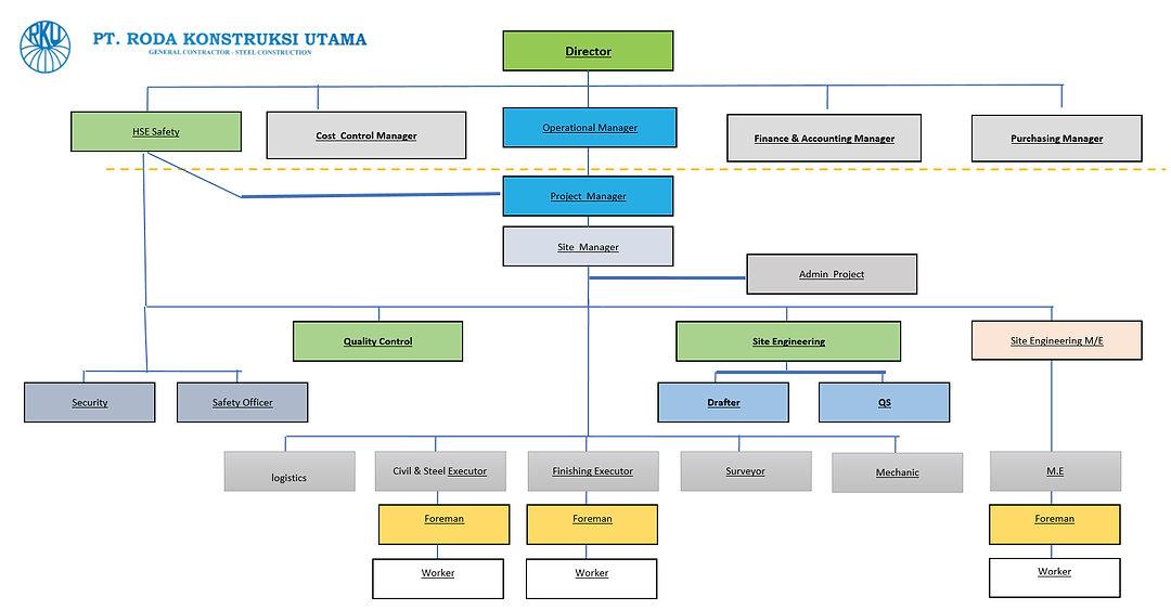 struktur organisasi-01.jpg