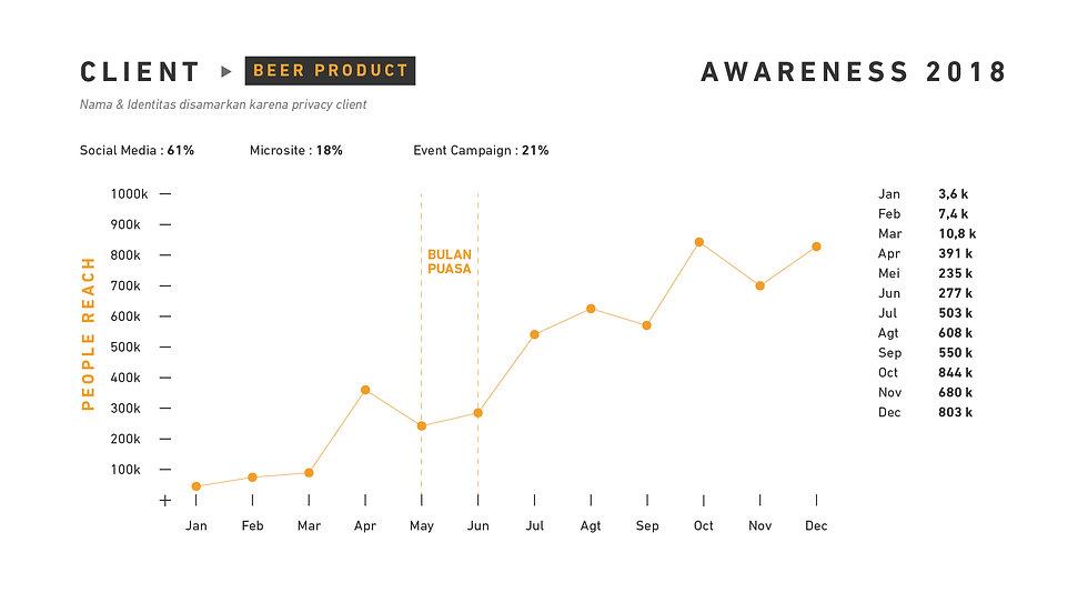 portfolio-digitalmarketing-03.jpg