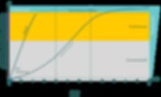 Technisches Schaubild, das die Abbaugrade von Biomasse für KALEA-Kompost und Gartenkompost darstellt